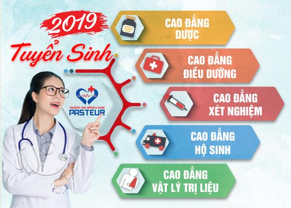 Tuyển sinh Cao đẳng Y Dược tại Hà Nội năm 2019