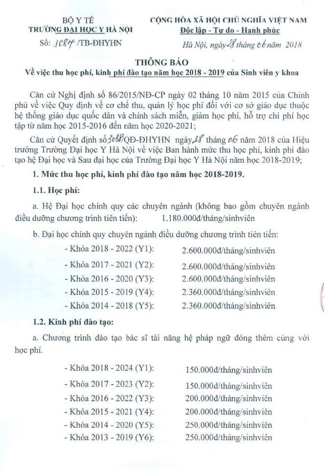 Cập nhật mức học phí Trường Đại học Y Hà Nội năm 2018 – 2019