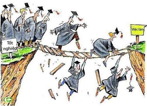 Hiện nay có rất nhiều sinh viên Đại học ra Trường thất nghiệp